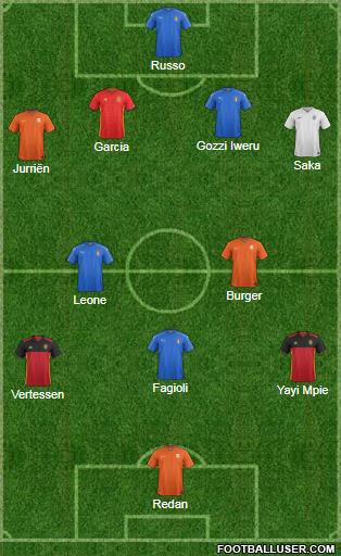 Top XI Europeo under 17 classe 2001